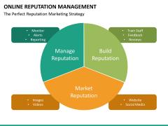 Online reputation management PPT slide 22