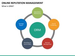 Online reputation management PPT slide 23