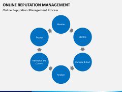 Online reputation management PPT slide 11