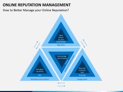 Online reputation management PPT slide 2