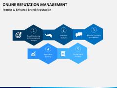 Online reputation management PPT slide 3