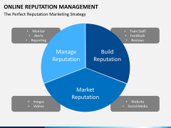 Online reputation management PPT slide 7