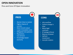 Open Innovation PPT slide 13