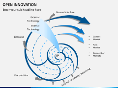 Open Innovation PPT slide 7