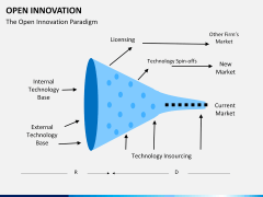 Open Innovation PPT slide 8