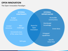 Open Innovation PPT slide 9