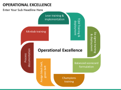 Operational excellence PPT slide 21