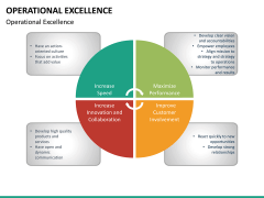 Operational excellence PPT slide 31