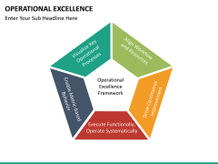Operational excellence PPT slide 32
