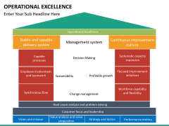 Operational excellence PPT slide 35