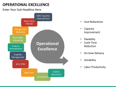 Operational excellence PPT slide 22