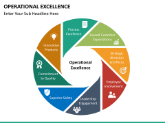 Operational excellence PPT slide 23