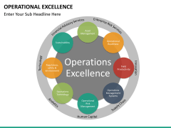 Operational excellence PPT slide 28