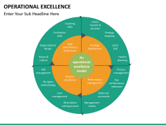 Operational excellence PPT slide 29