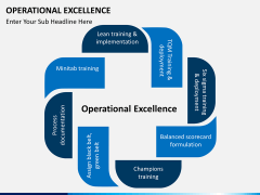 Operational excellence PPT slide 1