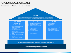 Operational excellence PPT slide 10