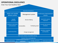 Operational excellence PPT slide 15