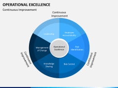Operational excellence PPT slide 16