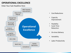Operational excellence PPT slide 2