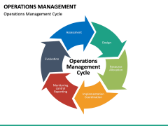 Operations Management PPT slide 20
