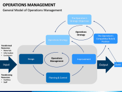 Operations Management PPT slide 10