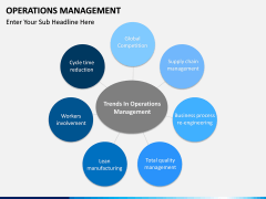 Operations Management PPT slide 6