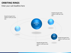 Orbiting Rings PPT slide 3