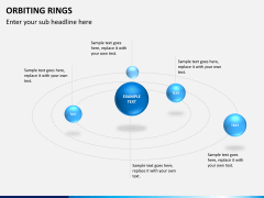 Orbiting Rings PPT slide 4