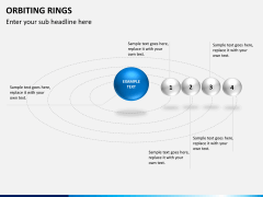 Orbiting Rings PPT slide 5