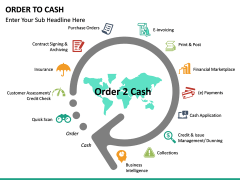 Order to Cash PPT slide 12