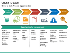 Order to Cash PPT slide 21