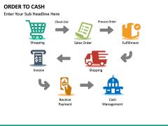 Order to Cash PPT slide 15