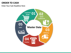 Order to Cash PPT slide 16