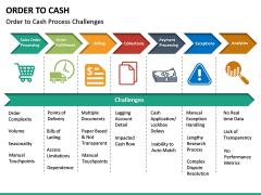 Order to Cash PPT slide 17