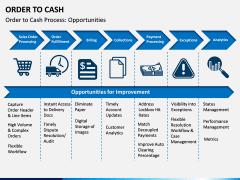 Order to Cash PPT slide 10