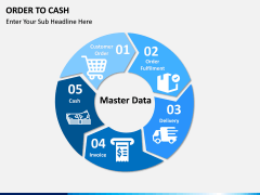 Order to Cash PPT slide 5