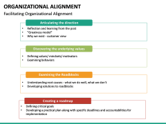 Organizational alignment PPT slide 29