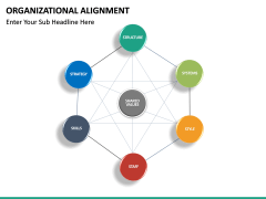 Organizational alignment PPT slide 32