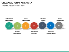 Organizational alignment PPT slide 33