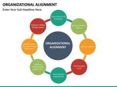 Organizational alignment PPT slide 19