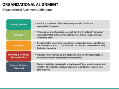 Organizational alignment PPT slide 20