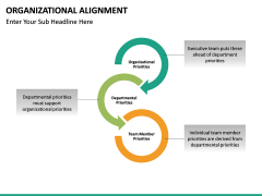Organizational alignment PPT slide 25