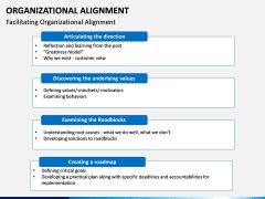 Organizational alignment PPT slide 12