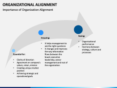 Organizational alignment PPT slide 17