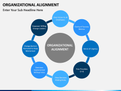 Organizational alignment PPT slide 2