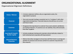 Organizational alignment PPT slide 3