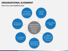 Organizational alignment PPT slide 9