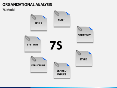 Organizational analysis PPT slide 11