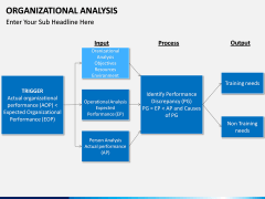 Organizational analysis PPT slide 6