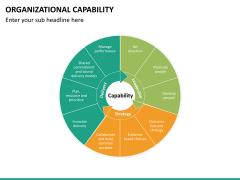 Organizational capability PPT slide 15